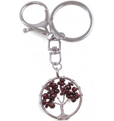 Porte clef bijou de sac accessoire mode arbre de vie et oeil de tigre.
